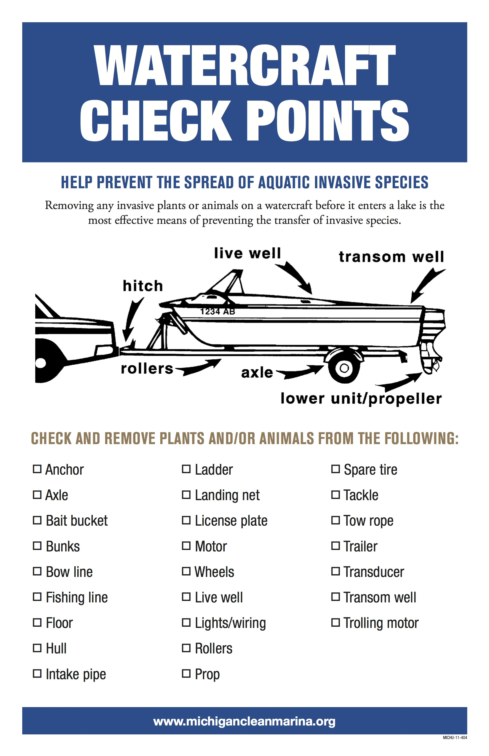 Watercraft Checkpoints Poster