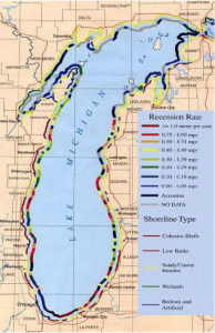 Caption: Map of Lake Michigan showing shoreline classification and average recession rates. Source: Pope et al. 1999.