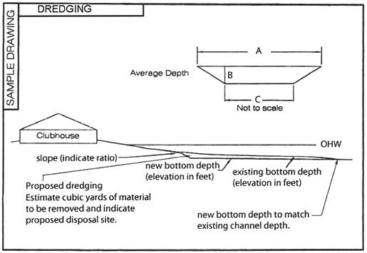 Sample dredging plan diagram. (Source: Ohio Dredging Fact Sheet, 2013)