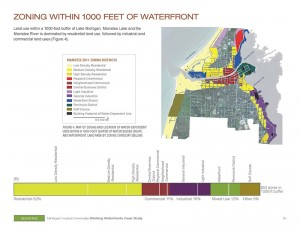P16-from-Manistee-Case-Study-Working-Waterfronts