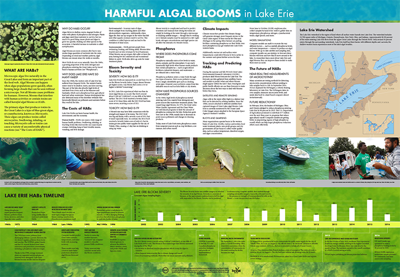 hab-timeline-nsf-climate-poster-800px